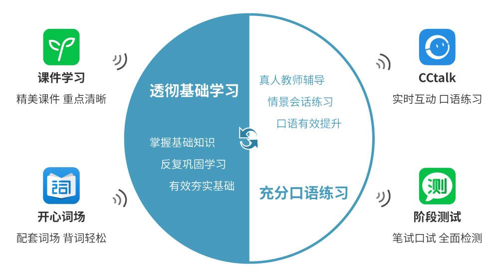 沪江韩语口语L4-L7_intro图_4.jpg
