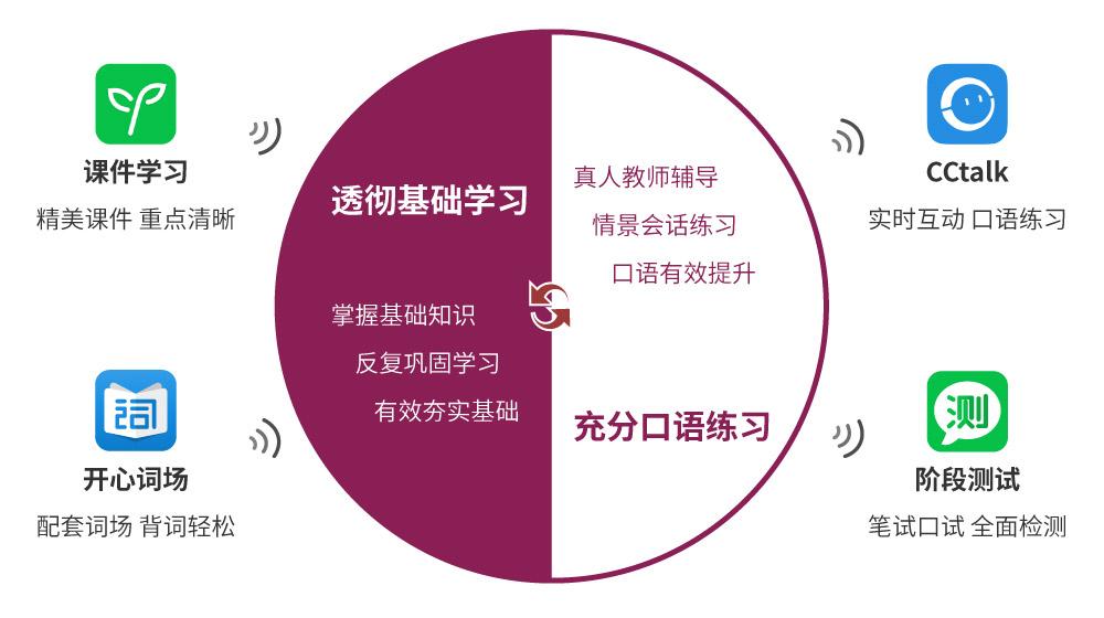沪江韩语口语L4-L11_intro图_4.jpg