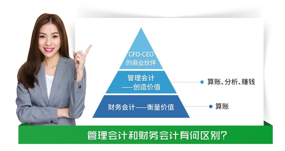 中国管理会计师专业能力培训【初级班】_intro图_2.jpg
