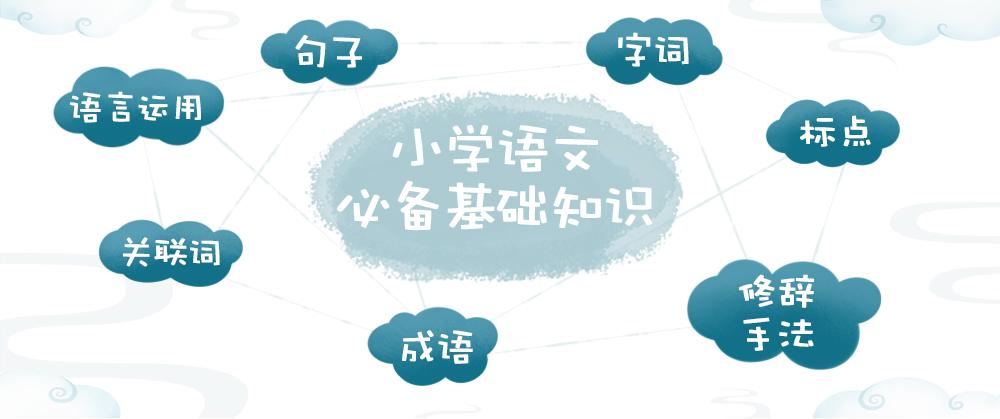 小学语文基础大全intro_02.jpg