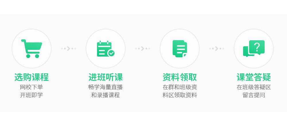 6.购课流程.jpg