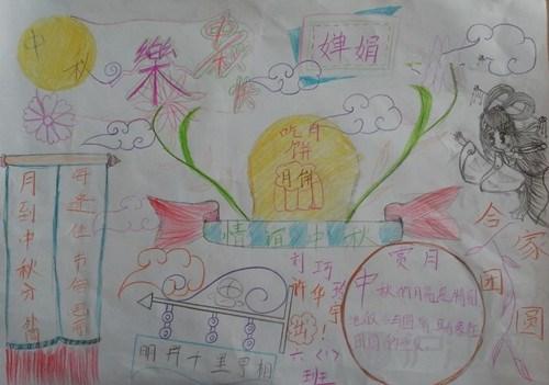 中秋节 2016中秋节精美的手抄报图片赏析