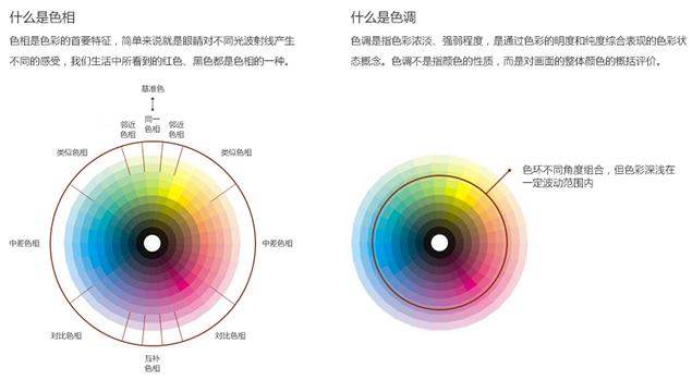 色彩搭配速成!