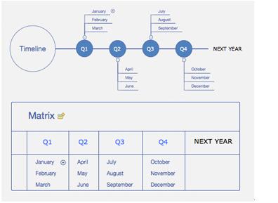 新增时间轴    来帮助团队成员追踪项目的重要阶段和时间进度表