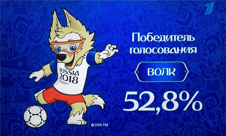 2018年俄罗斯世界杯吉祥物:居然是狼?
