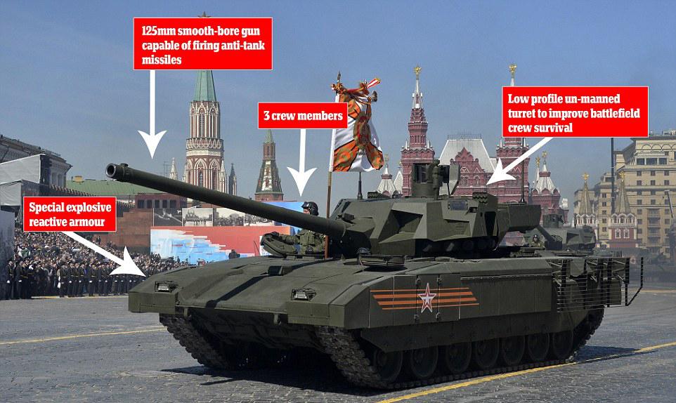 外媒:战斗民族――阿尔玛塔坦克天下无双