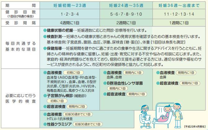 人生四季:日本人有哪些特别的生活习惯