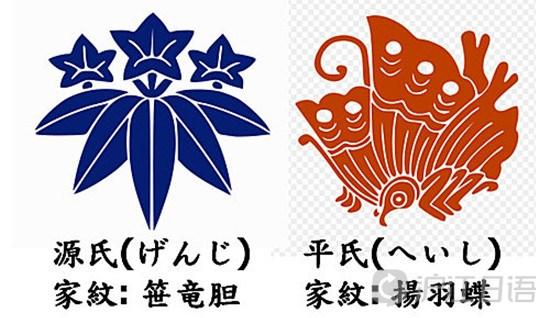 日本历史:平氏和源氏分别指什么?