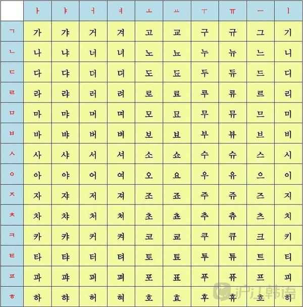 标准韩语字母发音表_韩语字母发音表(9) _沪江韩语学习网
