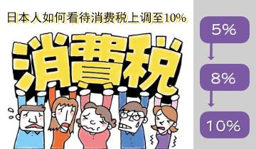 日本人如何看待消费税上调至10%一事?