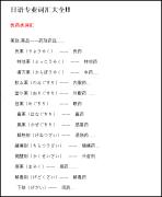 【加油HJR!资源分享】各行业日语词汇大全!