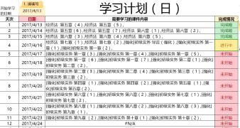 2017年送个初级证书给自己-我在南京,请监督~
