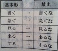 【每日一练】新标日初级下册29(2015-05-11)