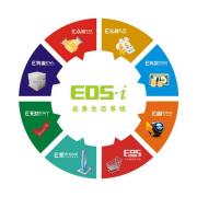 EDS共享店登陆昆明,开启泛家居商业新模式!