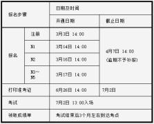 【日语-能力考】2017年7月日本语能力测试(JLPT)报名通知来啦!