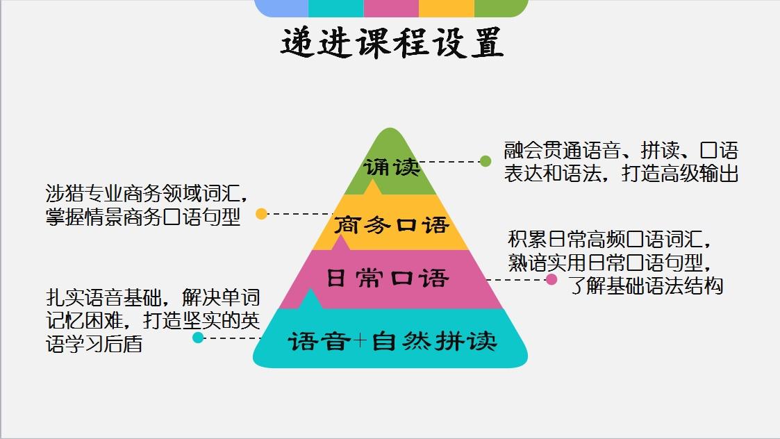 【课程推荐】酸梅汤7年沉淀,再推力作!(图解版)