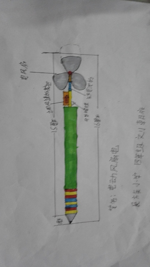 年级教案四小学美术课笔的年级学生作品世界_小学英语pep图片民族四下册图片