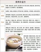 【中药小讲堂】NO.41 黄连(回复有基金奖励哦)
