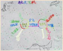 【思维导图】三年级思维导图优秀作品集