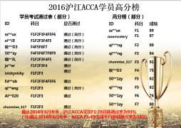 沪江财会ACCA2016年6月考季捷报频传~~~
