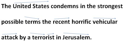 【标V模仿秀】美国谴责耶路撒冷恐怖袭击(1/2) 1.19