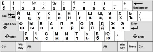 俄语入门:俄语字母及发音