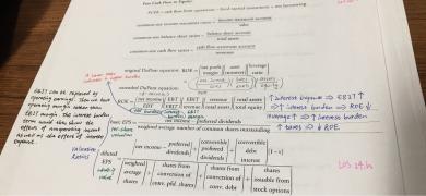 【CFA备考日记】006 R27笔记和总结