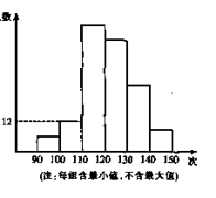 【中考复习】上海市八大名校初三数学基础复习(八)统计。