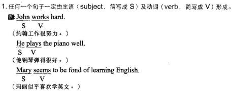 《赖氏经典英语语法》(A Guide to English Grammar)PDF下载