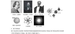 【2017中考复习】中考物理复习大纲之专项一:磁  原子和星系。