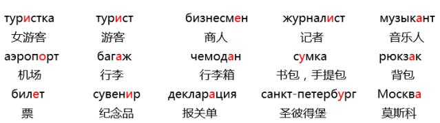 【新视线小组】第 7 天—— 看图记单词( 学完前6个小对话,你需要记得的一些单词)