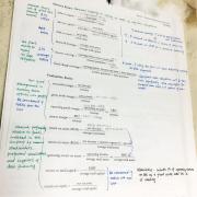 【CFA备考日记】005 R27笔记