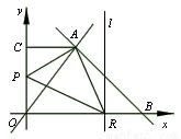 【每日一题】初二数学下学期期中复习--Day23。