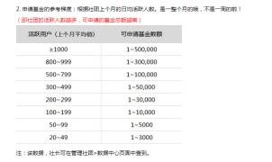 【官方布告】手写社11月日常奖励