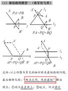 【每日一题】初二数学下学期期中复习--Day43初中几何模型最短路程模型。