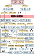 【小然班班学习刊】一张图教你怎么用日语接电话