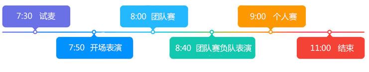【初声日语•翻配大赛第二季】决赛,期待导师们和学员们的最终决战