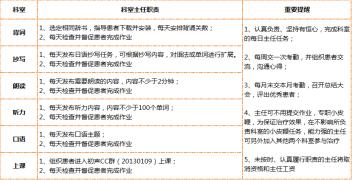 """【初声日语】LM懒癌治疗院""""医师""""招募公告"""