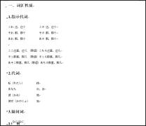 【加油HJR!资源分享】标日初级笔记整理超详细版下载!