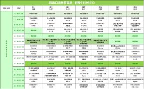 【9.26-10.1 】CC韩语各官方群课程表