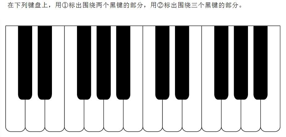 【课程】基本乐理1 认识钢琴键盘