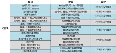 【爱数学】高一数学(人教)全年班最强学习攻略!