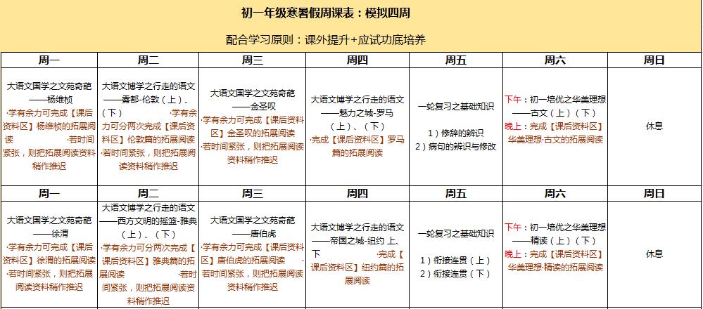 【学习计划书】沪江全集大语文初中班学习计划帮男生女生鲁管初中图片