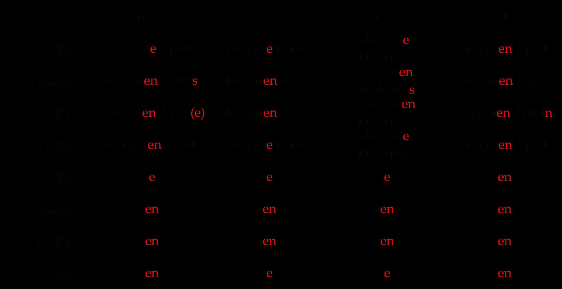 170401德语内测作业_孤独的阅读者_人文-沪江