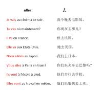 【变位朗诵】音频+例句+要点提示,带你朗诵动词aller的变位