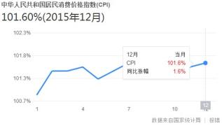 【学日语的同学看过来】日本央行行长黑田东彦:CPI有望在2018财年左右实现目标