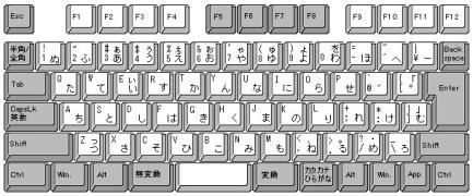 【HJR】+【学习】如何玩转日语输入法教程