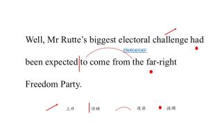 【BBC英音模仿秀】2017.03.20 选举中的最大挑战来源