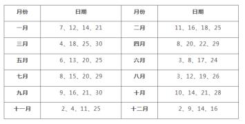 2017各类出国考试时间安排新鲜出炉(史上最全)