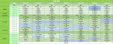 4.17-4.23韩语群课表